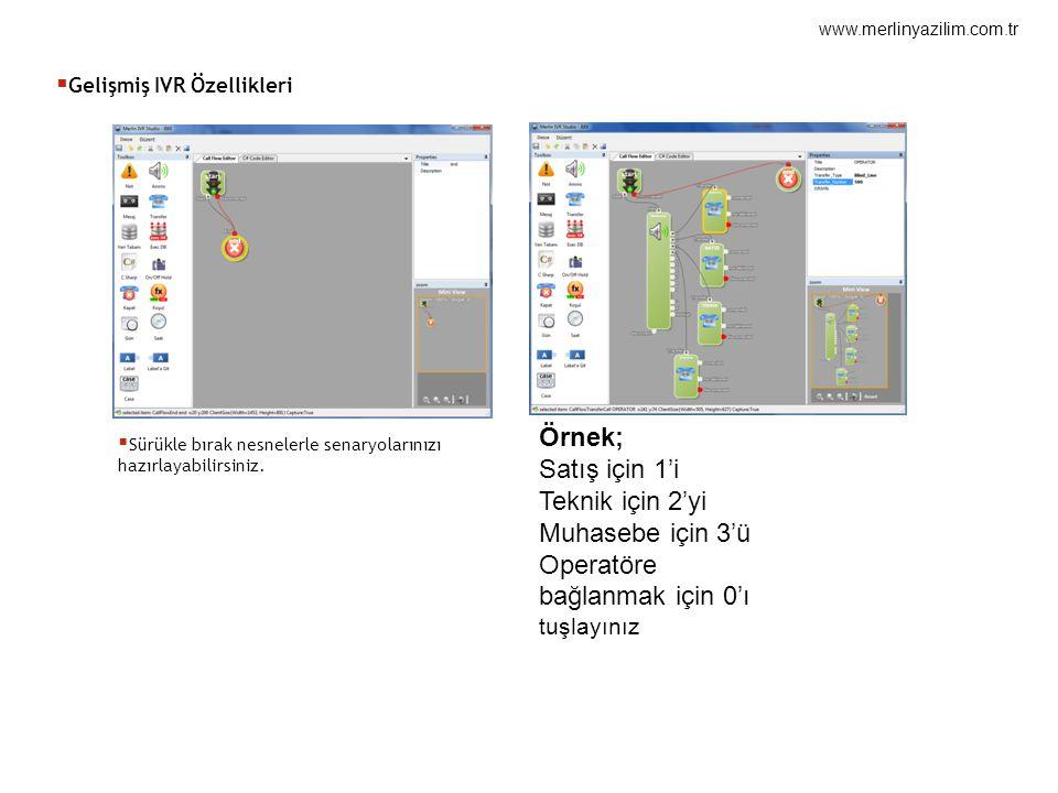  Gelişmiş IVR Özellikleri www.merlinyazilim.com.tr Örnek; Satış için 1'i Teknik için 2'yi Muhasebe için 3'ü Operatöre bağlanmak için 0'ı tuşlayınız  Sürükle bırak nesnelerle senaryolarınızı hazırlayabilirsiniz.