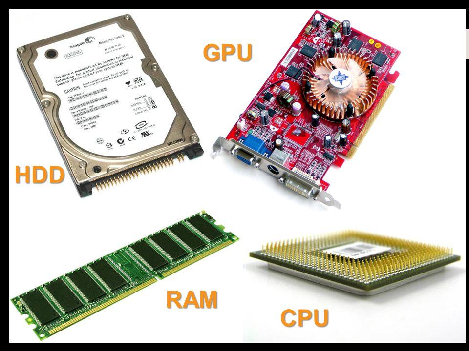 CPU RAM HDD GPU