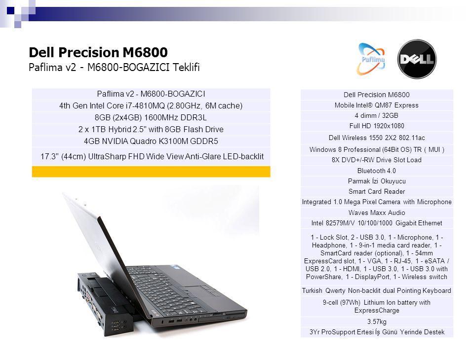 Dell Precision M6800 Paflima v3 - M6800-BROOKLYN Teklifi Dell Precision M6800 Mobile Intel® QM87 Express 4 dimm / 32GB Full HD 1920x1080 Dell Wireless 1550 2X2 802.11ac Windows 8 Professional (64Bit OS) TR ( MUI ) 8X DVD+/-RW Drive Slot Load Bluetooth 4.0 Parmak İzi Okuyucu Smart Card Reader Integrated 1.0 Mega Pixel Camera with Microphone Waves Maxx Audio Intel 82579M/V 10/100/1000 Gigabit Ethernet 1 - Lock Slot, 2 - USB 3.0, 1 - Microphone, 1 - Headphone, 1 - 9-in-1 media card reader, 1 - SmartCard reader (optional), 1 - 54mm ExpressCard slot, 1 - VGA, 1 - RJ-45, 1 - eSATA / USB 2.0, 1 - HDMI, 1 - USB 3.0, 1 - USB 3.0 with PowerShare, 1 - DisplayPort, 1 - Wireless switch Turkish Qwerty Non-backlit dual Pointing Keyboard 9-cell (97Wh) Lithium Ion battery with ExpressCharge 3.57kg 3Yr ProSupport Ertesi İş Günü Yerinde Destek Paflima v3 - M6800-BROOKLYN 4th Gen Intel Core i7-4910MQ (2.90GHz, 8M cache) 16GB (2x8GB) 1600MHz DDR3L 256 GB SSD + 1TB Hybrid 2.5 with 8GB Flash Drive 4GB NVIDIA Quadro K4100M GDDR5 17.3 (44cm) UltraSharp FHD Wide View Anti-Glare LED-backlit