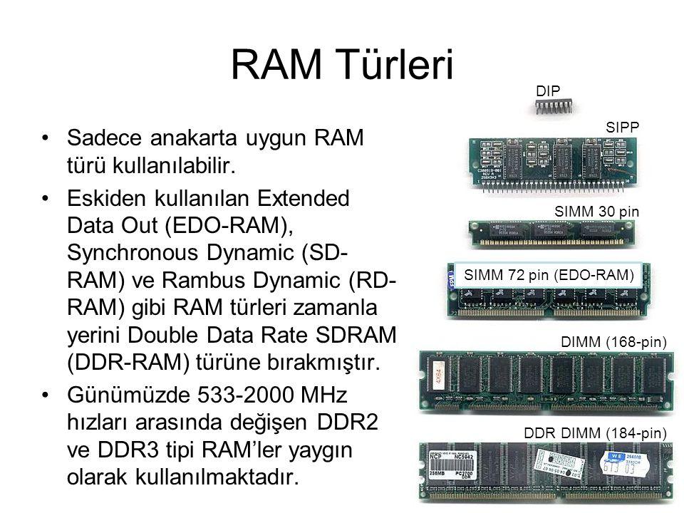 Sadece anakarta uygun RAM türü kullanılabilir. Eskiden kullanılan Extended Data Out (EDO-RAM), Synchronous Dynamic (SD- RAM) ve Rambus Dynamic (RD- RA
