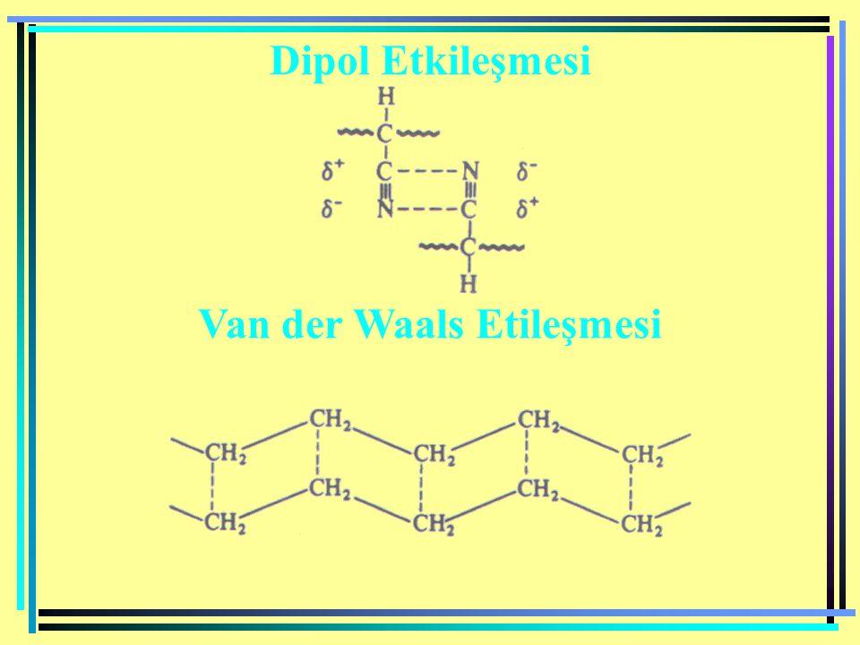 Dipol Etkileşmesi Van der Waals Etileşmesi