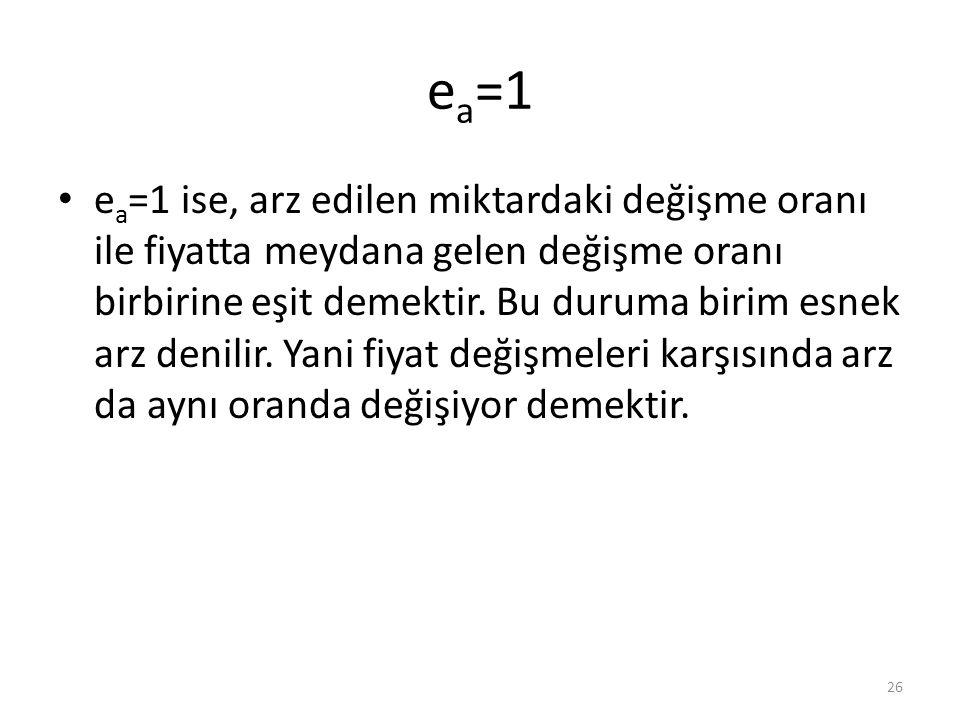 e a =1 e a =1 ise, arz edilen miktardaki değişme oranı ile fiyatta meydana gelen değişme oranı birbirine eşit demektir.