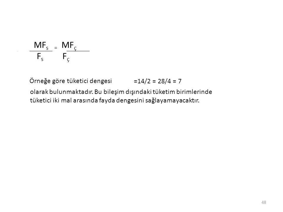 48 MF s = MF ç F s F ç =14/2 = 28/4 = 7 Örneğe göre tüketici dengesi olarak bulunmaktadır.