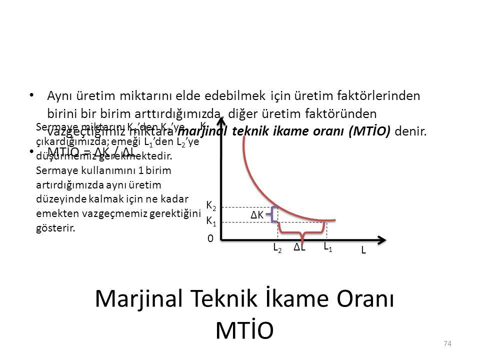 Marjinal Teknik İkame Oranı MTİO Aynı üretim miktarını elde edebilmek için üretim faktörlerinden birini bir birim arttırdığımızda, diğer üretim faktöründen vazgeçtiğimiz miktara marjinal teknik ikame oranı (MTİO) denir.