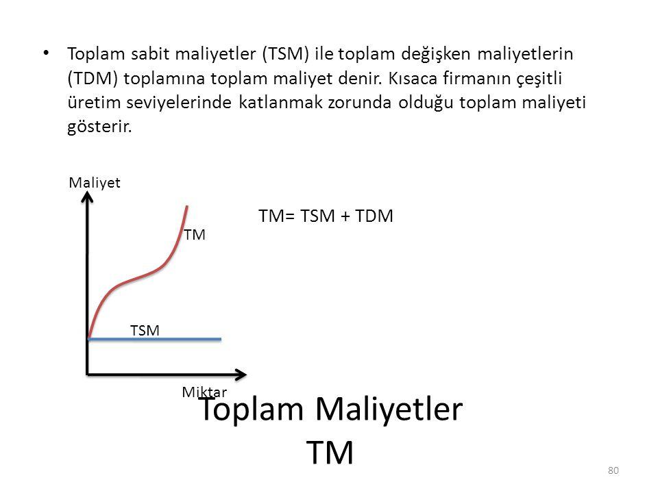 Toplam Maliyetler TM Toplam sabit maliyetler (TSM) ile toplam değişken maliyetlerin (TDM) toplamına toplam maliyet denir.