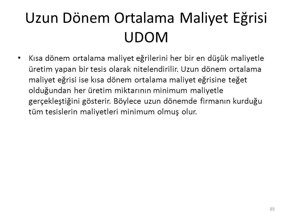 Uzun Dönem Ortalama Maliyet Eğrisi UDOM Kısa dönem ortalama maliyet eğrilerini her bir en düşük maliyetle üretim yapan bir tesis olarak nitelendirilir.