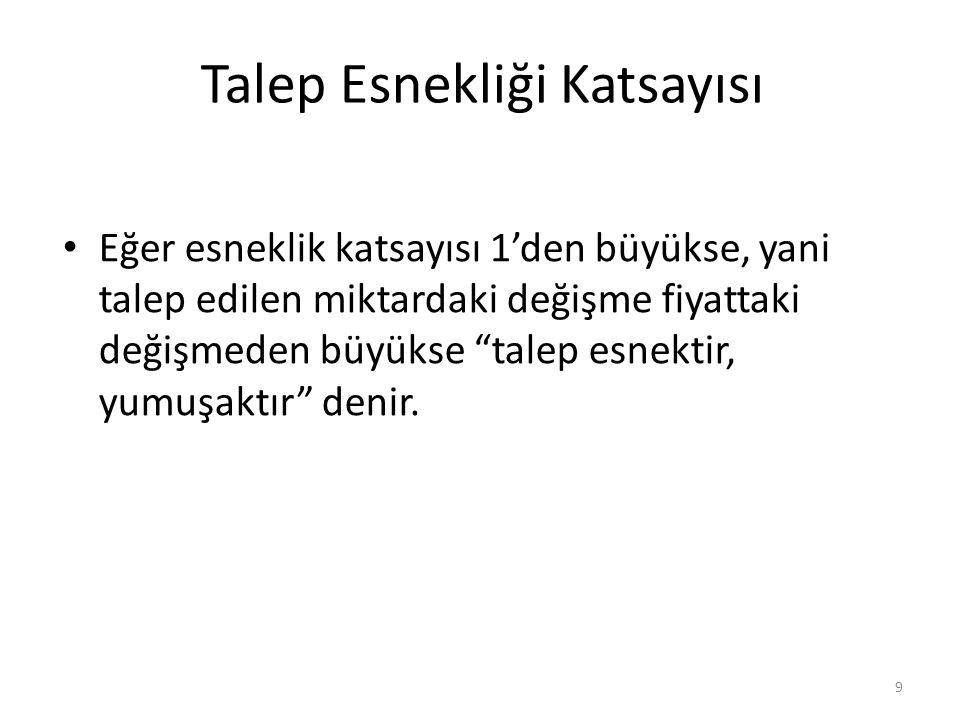 Talep Esnekliği Örnek: Gaziantep piyasasında, değişen fiyatlar karşısında, ceviz talebi şu şekilde olmaktadır: Ceviz fiyatı (F 1 ) =1,5 TL iken bu fiyattan tüketiciler (M 1 )=4 bin ton ceviz talep etmektedir.