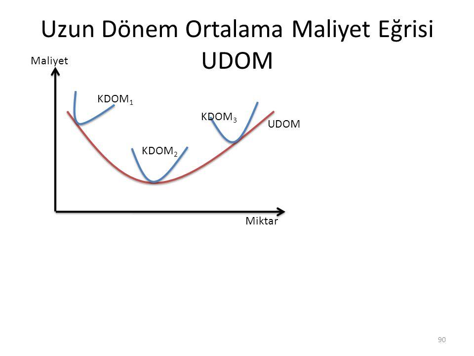 Uzun Dönem Ortalama Maliyet Eğrisi UDOM. 90 Maliyet Miktar UDOM KDOM 1 KDOM 2 KDOM 3