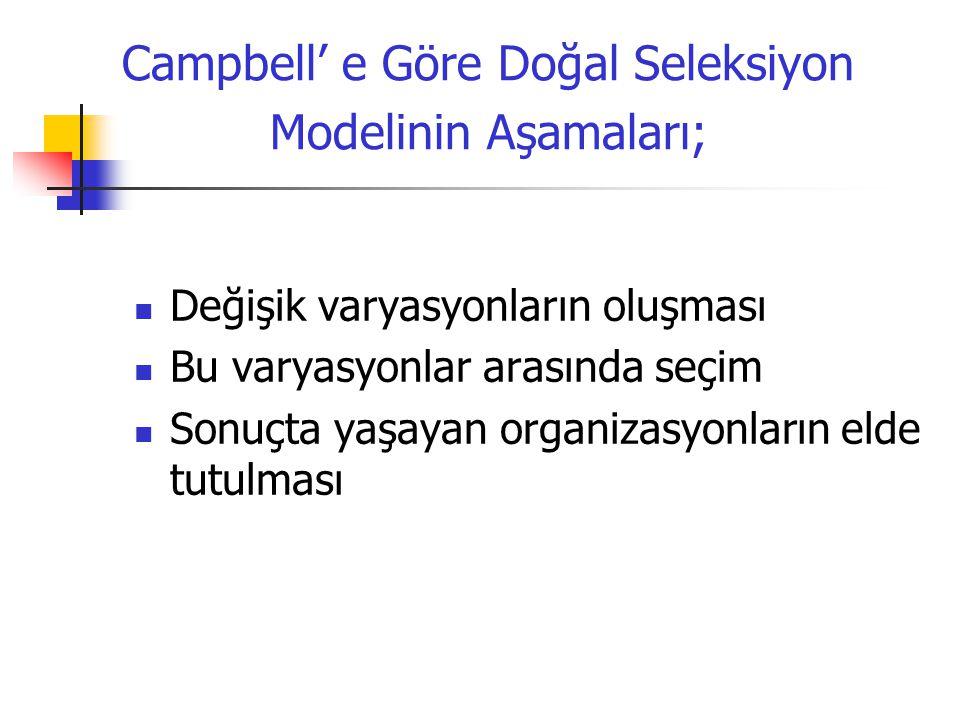 Değişik varyasyonların oluşması Bu varyasyonlar arasında seçim Sonuçta yaşayan organizasyonların elde tutulması Campbell' e Göre Doğal Seleksiyon Mode