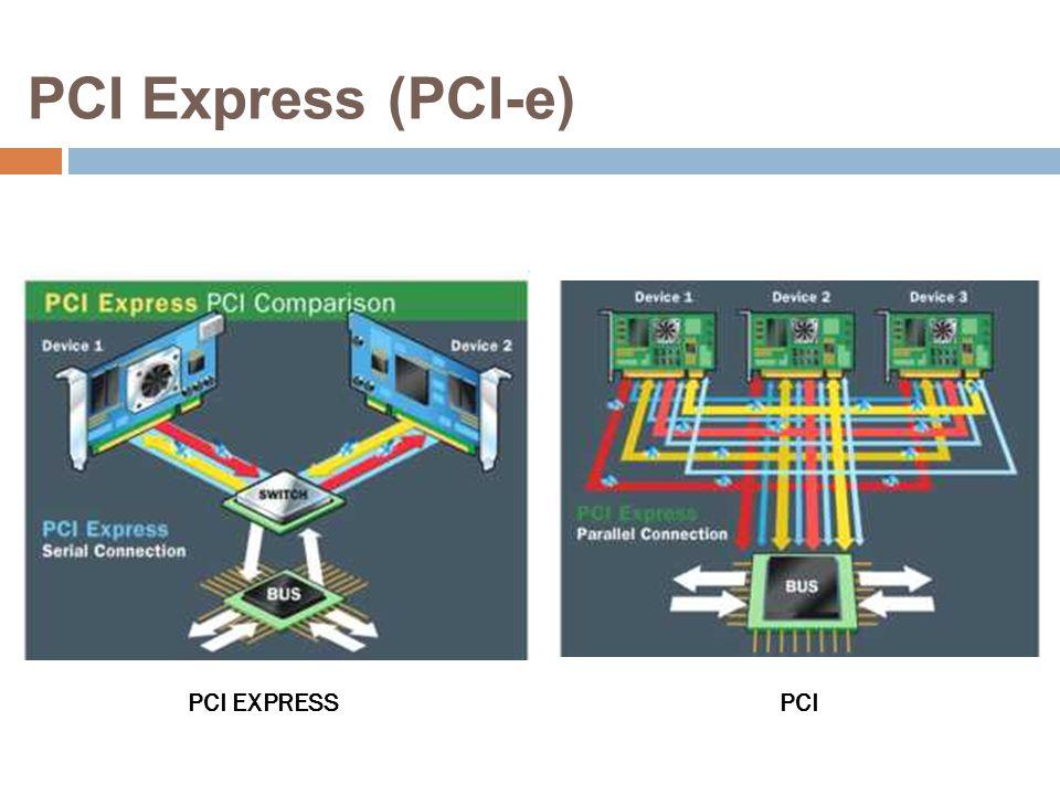 22 PCI Express (PCI-e) PCI EXPRESSPCI