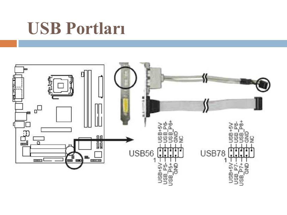 USB Portları