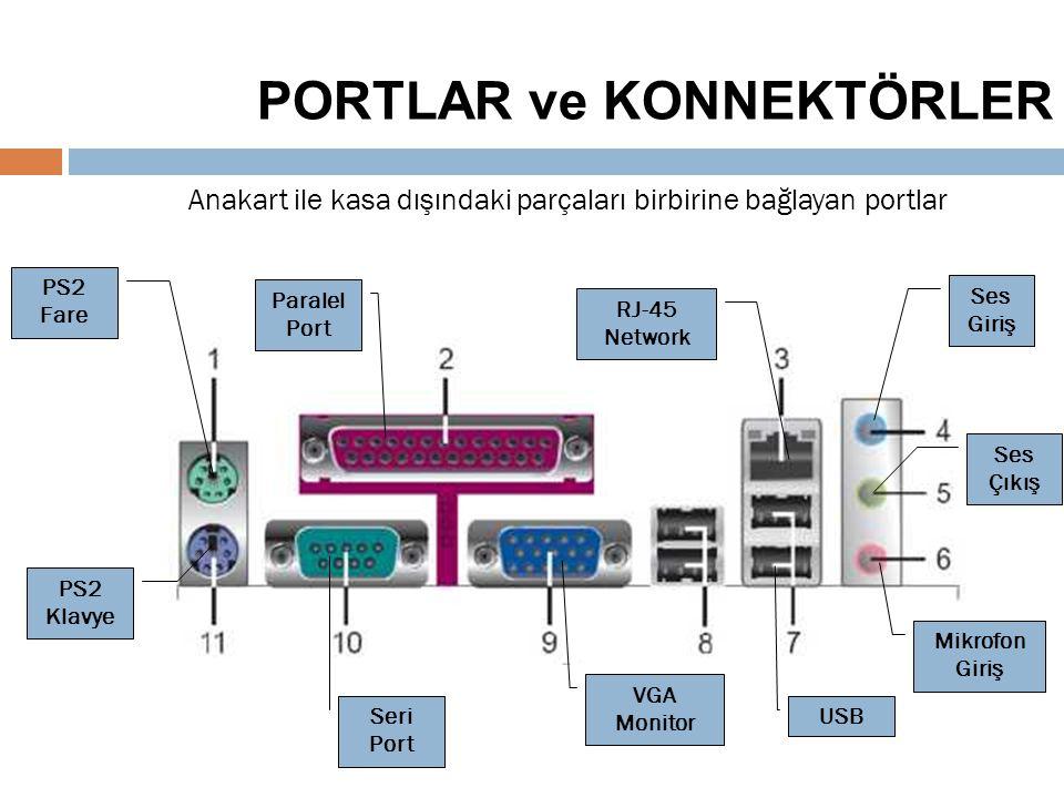 33 PORTLAR ve KONNEKTÖRLER Anakart ile kasa dışındaki parçaları birbirine bağlayan portlar PS2 Fare PS2 Klavye RJ-45 Network Ses Giriş Ses Çıkış Mikro