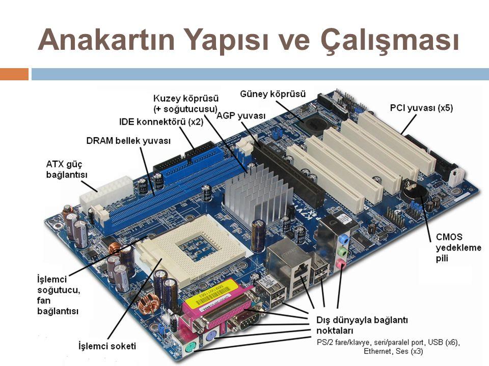  Anakart, bilgisayara hangi sistem bileşenlerinin eklenebileceğini ve hızlarının ne olacağını belirleyen temel unsurdur.