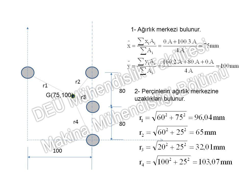 100 80 r1 r2 r3 r4 G(75,100) 1- Ağırlık merkezi bulunur. 2- Perçinlerin ağırlık merkezine uzaklıkları bulunur.