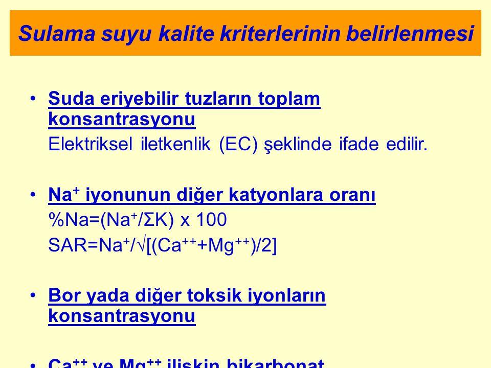 Sulama suyu kalite kriterlerinin belirlenmesi Suda eriyebilir tuzların toplam konsantrasyonu Elektriksel iletkenlik (EC) şeklinde ifade edilir. Na + i