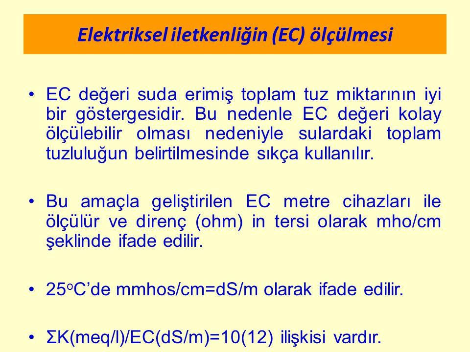 Elektriksel iletkenliğin (EC) ölçülmesi EC değeri suda erimiş toplam tuz miktarının iyi bir göstergesidir. Bu nedenle EC değeri kolay ölçülebilir olma