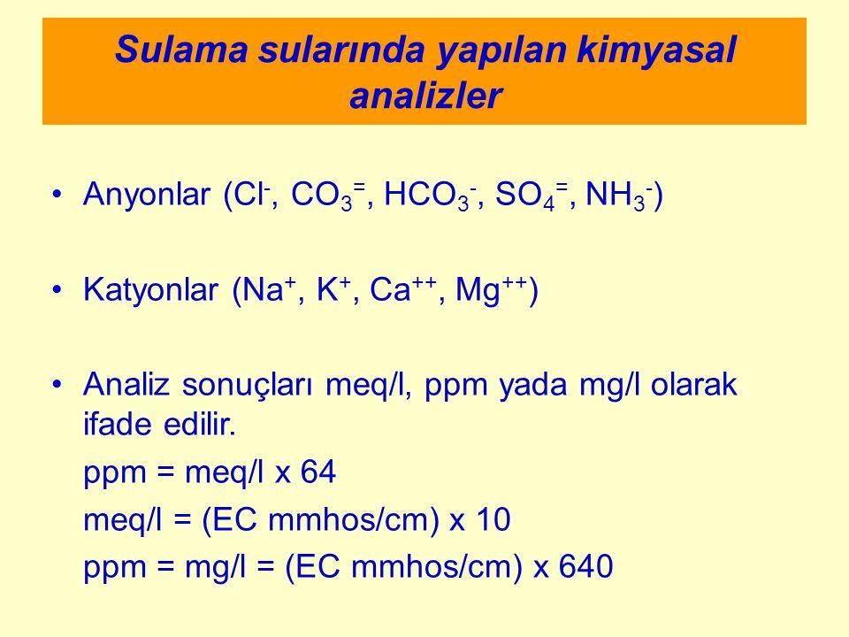 Sulama sularında yapılan kimyasal analizler Anyonlar (Cl -, CO 3 =, HCO 3 -, SO 4 =, NH 3 - ) Katyonlar (Na +, K +, Ca ++, Mg ++ ) Analiz sonuçları me