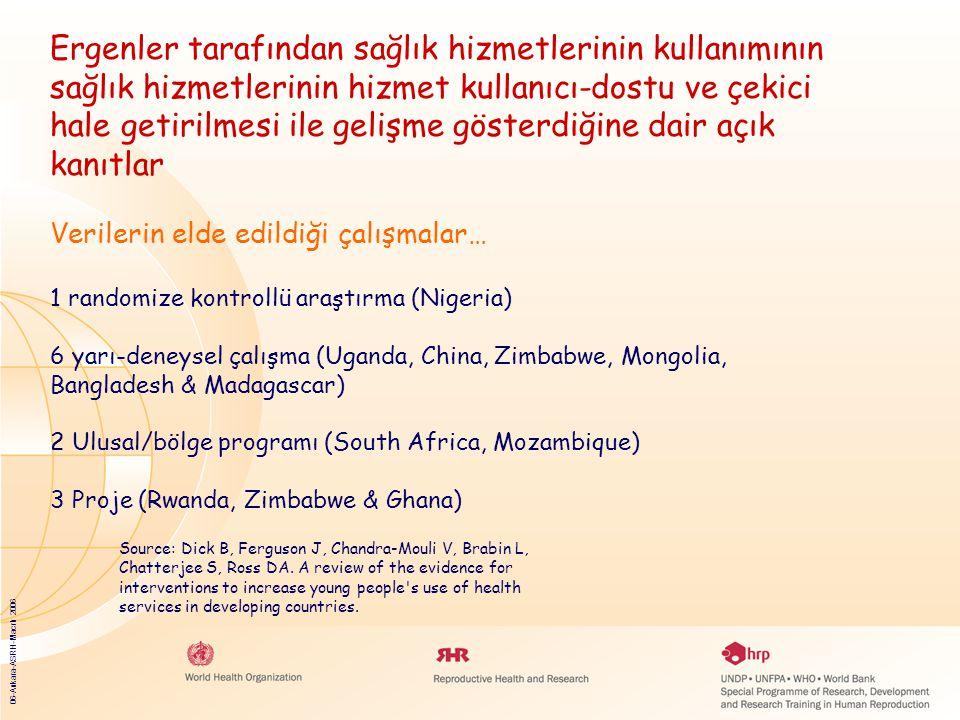 06-Ankara-ASRH-Macrh 2006 Ergenler tarafından sağlık hizmetlerinin kullanımının sağlık hizmetlerinin hizmet kullanıcı-dostu ve çekici hale getirilmesi ile gelişme gösterdiğine dair açık kanıtlar Verilerin elde edildiği çalışmalar… 1 randomize kontrollü araştırma (Nigeria) 6 yarı-deneysel çalışma (Uganda, China, Zimbabwe, Mongolia, Bangladesh & Madagascar) 2 Ulusal/bölge programı (South Africa, Mozambique) 3 Proje (Rwanda, Zimbabwe & Ghana) Source: Dick B, Ferguson J, Chandra-Mouli V, Brabin L, Chatterjee S, Ross DA.