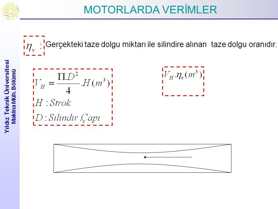 MOTORLARDA VERİMLER Yıldız Teknik Üniversitesi Makina Müh. Bölümü Gerçekteki taze dolgu miktarı ile silindire alınan taze dolgu oranıdır.