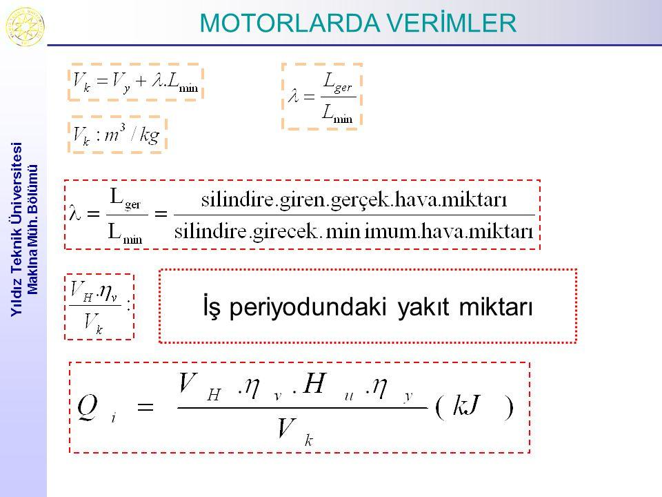 MOTORLARDA VERİMLER Yıldız Teknik Üniversitesi Makina Müh. Bölümü İş periyodundaki yakıt miktarı