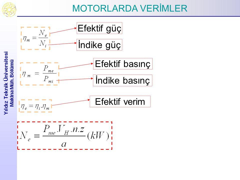 Konstrüksiyon Parametreleri Yıldız Teknik Üniversitesi Makina Müh.