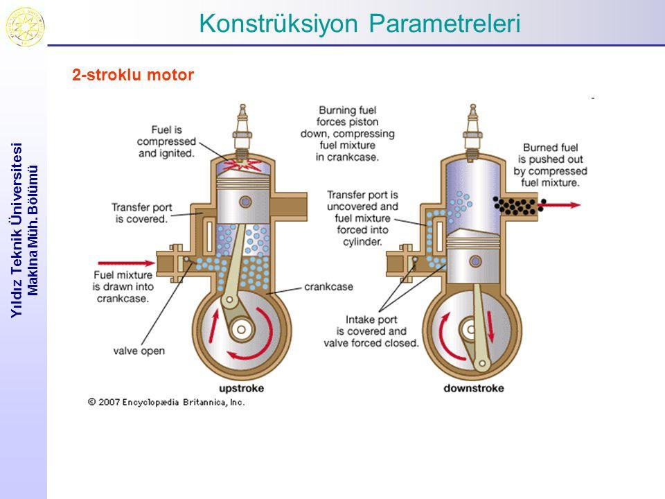 Konstrüksiyon Parametreleri Yıldız Teknik Üniversitesi Makina Müh. Bölümü 2-stroklu motor