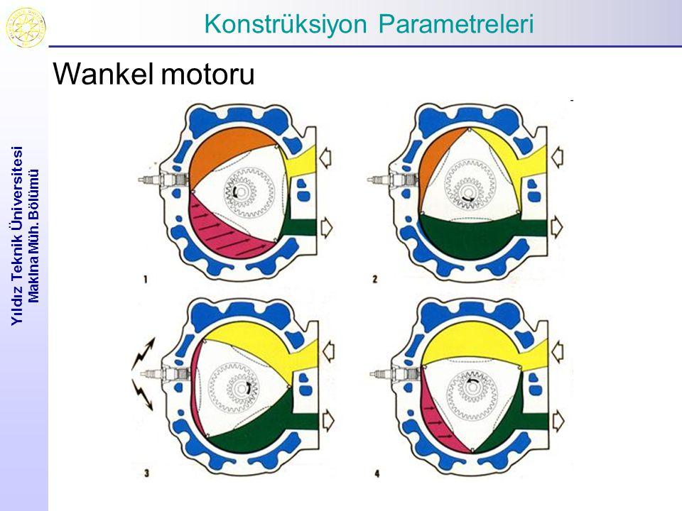 Konstrüksiyon Parametreleri Yıldız Teknik Üniversitesi Makina Müh. Bölümü Wankel motoru