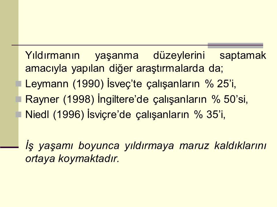 Yıldırmanın yaşanma düzeylerini saptamak amacıyla yapılan diğer araştırmalarda da; Leymann (1990) İsveç'te çalışanların % 25'i, Rayner (1998) İngilter