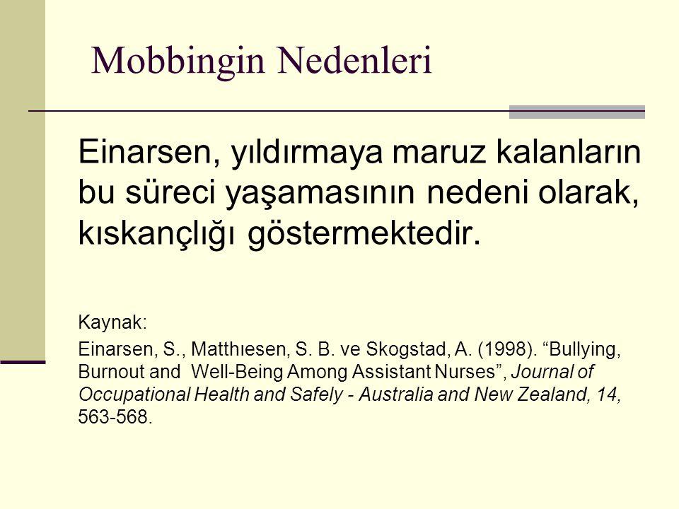 Mobbingin Nedenleri Einarsen, yıldırmayamaruz kalanların bu süreci yaşamasının nedeni olarak, kıskançlığı göstermektedir. Kaynak: Einarsen, S., Matthı