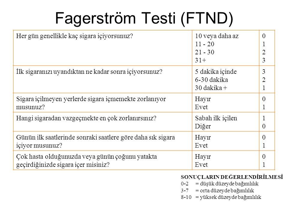 Fagerström Testi (FTND) Her gün genellikle kaç sigara içiyorsunuz?10 veya daha az 11 - 20 21 - 30 31+ 01230123 İlk sigaranızı uyandıktan ne kadar sonr