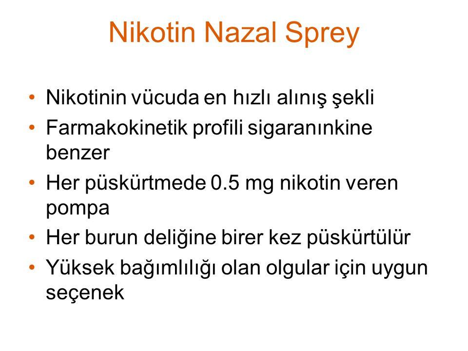 Nikotin Nazal Sprey Nikotinin vücuda en hızlı alınış şekli Farmakokinetik profili sigaranınkine benzer Her püskürtmede 0.5 mg nikotin veren pompa Her