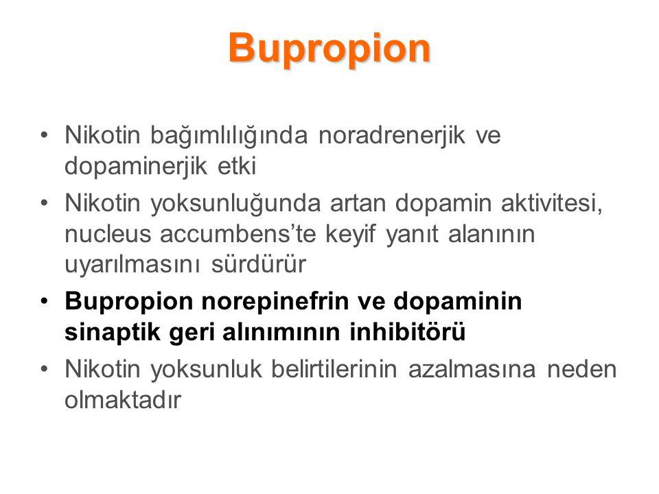 Nikotin bağımlılığında noradrenerjik ve dopaminerjik etki Nikotin yoksunluğunda artan dopamin aktivitesi, nucleus accumbens'te keyif yanıt alanının uy