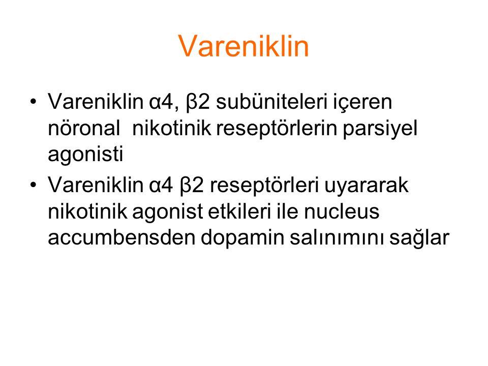 Vareniklin Vareniklin α4, β2 subüniteleri içeren nöronal nikotinik reseptörlerin parsiyel agonisti Vareniklin α4 β2 reseptörleri uyararak nikotinik ag