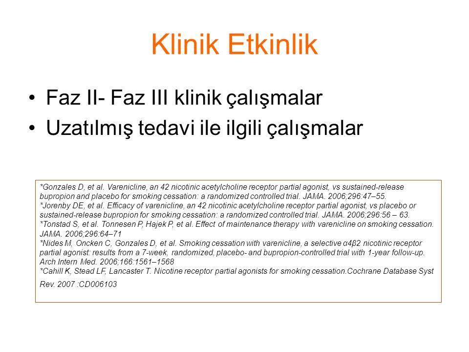 Klinik Etkinlik Faz II- Faz III klinik çalışmalar Uzatılmış tedavi ile ilgili çalışmalar *Gonzales D, et al. Varenicline, an 42 nicotinic acetylcholin