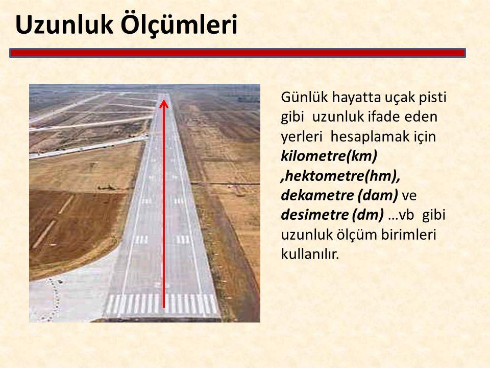 Uzunluk Ölçümleri Günlük hayatta uçak pisti gibi uzunluk ifade eden yerleri hesaplamak için kilometre(km),hektometre(hm), dekametre (dam) ve desimetre