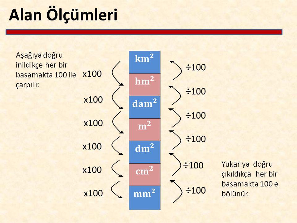 Alan Ölçümleri Aşağıya doğru inildikçe her bir basamakta 100 ile çarpılır. x100 Yukarıya doğru çıkıldıkça her bir basamakta 100 e bölünür. ÷ 100
