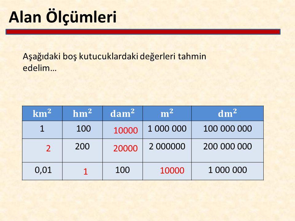 Alan Ölçümleri 1 1001 000 000100 000 000 2002 000000200 000 000 0,011001 000 000 10000 2 20000 1 10000 Aşağıdaki boş kutucuklardaki değerleri tahmin e