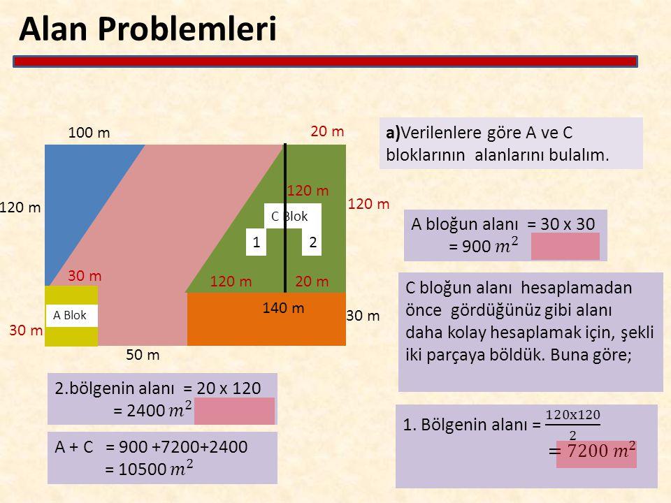 Alan Problemleri a)Verilenlere göre A ve C bloklarının alanlarını bulalım. A Blok C Blok 20 m 120 m 30 m 50 m 30 m 120 m 140 m 30 m 100 m C bloğun ala