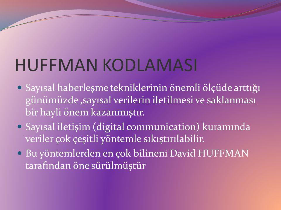 David Huffman kimdir.