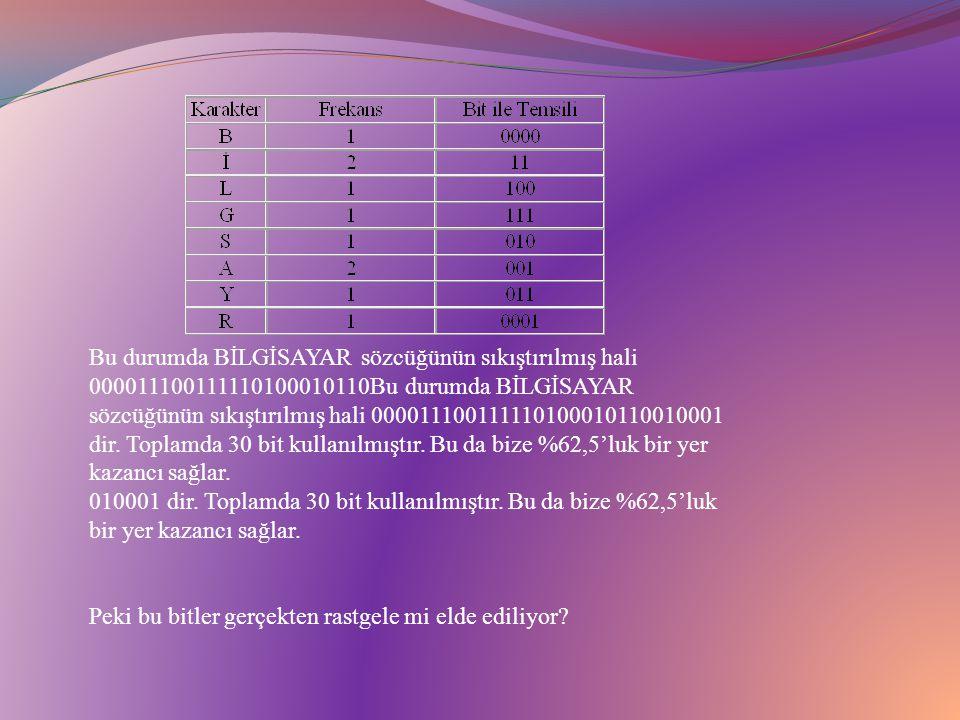 Bu durumda BİLGİSAYAR sözcüğünün sıkıştırılmış hali 000011100111110100010110Bu durumda BİLGİSAYAR sözcüğünün sıkıştırılmış hali 000011100111110100010110010001 dir.