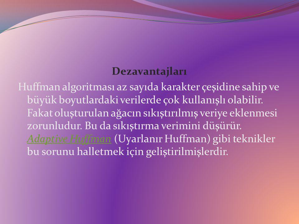 Dezavantajları Huffman algoritması az sayıda karakter çeşidine sahip ve büyük boyutlardaki verilerde çok kullanışlı olabilir.