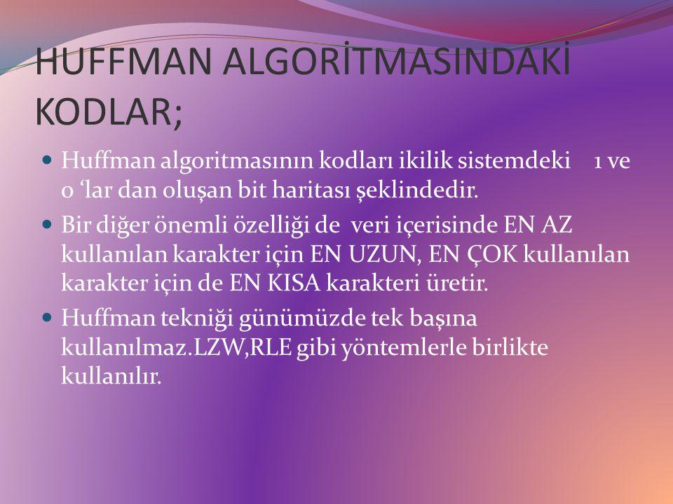 HUFFMAN ALGORİTMASINDAKİ KODLAR; Huffman algoritmasının kodları ikilik sistemdeki 1 ve 0 'lar dan oluşan bit haritası şeklindedir.