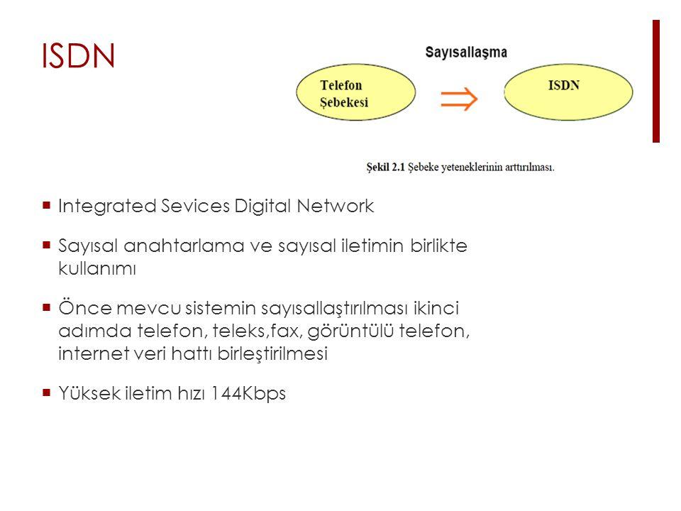 ISDN  Integrated Sevices Digital Network  Sayısal anahtarlama ve sayısal iletimin birlikte kullanımı  Önce mevcu sistemin sayısallaştırılması ikinc