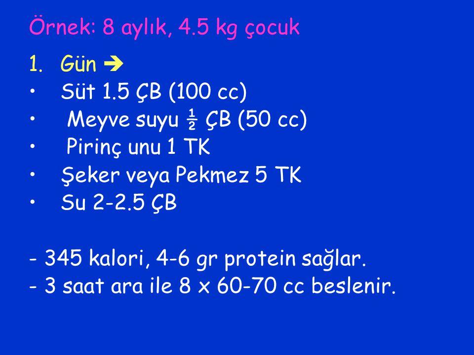 Örnek: 8 aylık, 4.5 kg çocuk 1.Gün  Süt 1.5 ÇB (100 cc) Meyve suyu ½ ÇB (50 cc) Pirinç unu 1 TK Şeker veya Pekmez 5 TK Su 2-2.5 ÇB - 345 kalori, 4-6