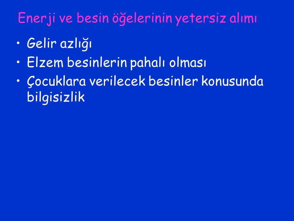 Türkiye'de PEM 1974 Türkiye Ulusal Beslenme-Sağlık Araştırması verilerine göre 0-5 yaş çocuklarda yaşa göre ağırlık açısından % 17.6'sı orta ve hafif, % 2.4'ü ağır PEM 1984 Gıda Tüketimi Araştırması'na göre aynı yaş grubunda % 11 hafif, % 0.9 ağır PEM.