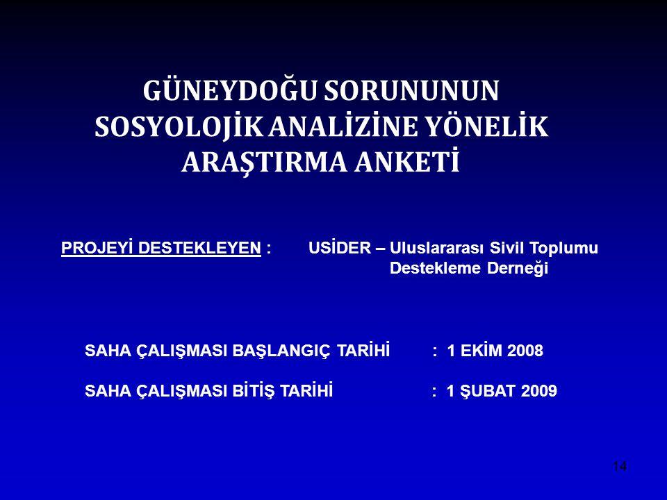 GÜNEYDOĞU SORUNUNUN SOSYOLOJİK ANALİZİNE YÖNELİK ARAŞTIRMA ANKETİ 14 SAHA ÇALIŞMASI BAŞLANGIÇ TARİHİ : 1 EKİM 2008 SAHA ÇALIŞMASI BİTİŞ TARİHİ : 1 ŞUBAT 2009 PROJEYİ DESTEKLEYEN : USİDER – Uluslararası Sivil Toplumu Destekleme Derneği