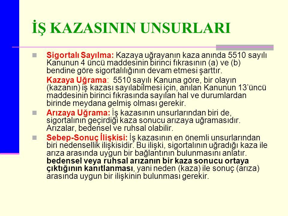 İŞ KAZASININ UNSURLARI Sigortalı Sayılma: Kazaya uğrayanın kaza anında 5510 sayılı Kanunun 4 üncü maddesinin birinci fıkrasının (a) ve (b) bendine göre sigortalılığının devam etmesi şarttır.