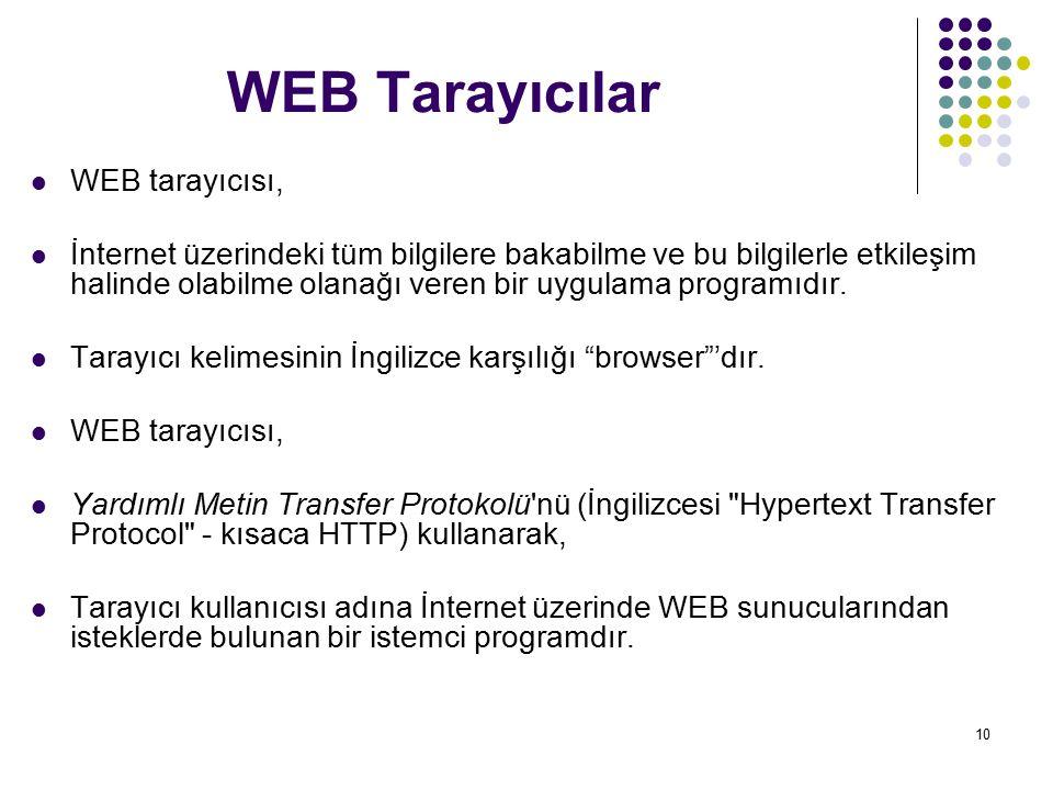 10 WEB Tarayıcılar WEB tarayıcısı, İnternet üzerindeki tüm bilgilere bakabilme ve bu bilgilerle etkileşim halinde olabilme olanağı veren bir uygulama programıdır.