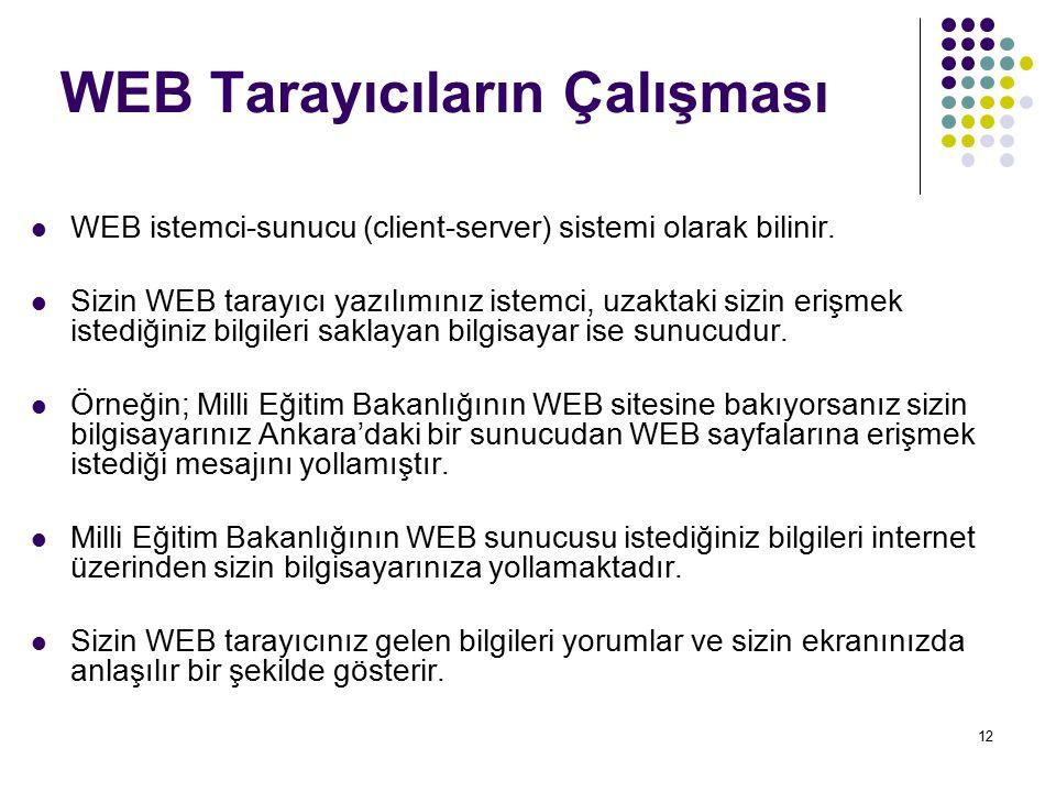 12 WEB Tarayıcıların Çalışması WEB istemci-sunucu (client-server) sistemi olarak bilinir. Sizin WEB tarayıcı yazılımınız istemci, uzaktaki sizin erişm