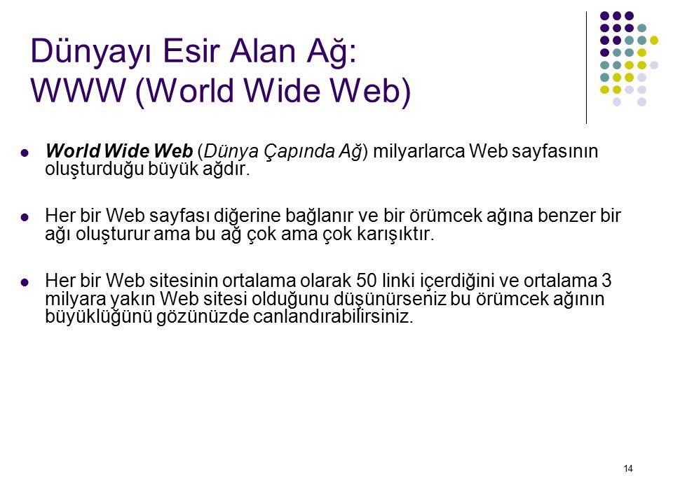 14 Dünyayı Esir Alan Ağ: WWW (World Wide Web) World Wide Web (Dünya Çapında Ağ) milyarlarca Web sayfasının oluşturduğu büyük ağdır. Her bir Web sayfas